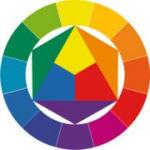Kleurcirkel van Johannes Itten